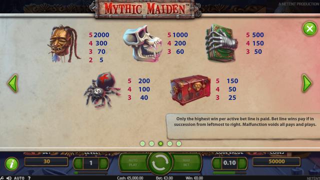 Mythic Maiden 3