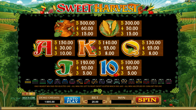 Sweet Harvest 8