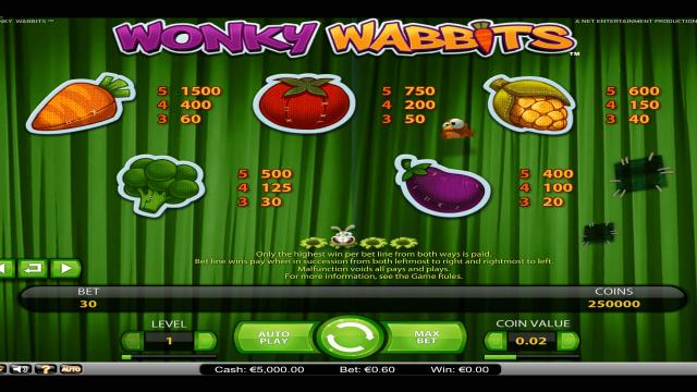 Wonky Wabbits 3