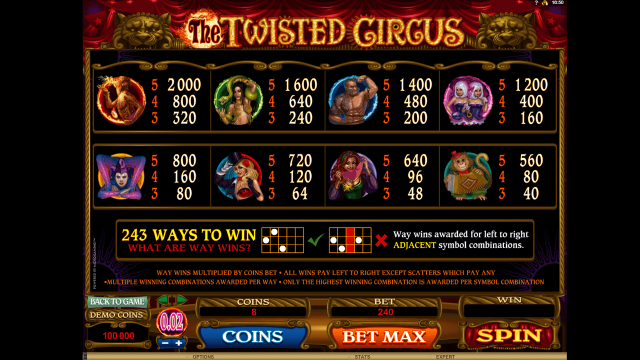 The Twisted Circus 4