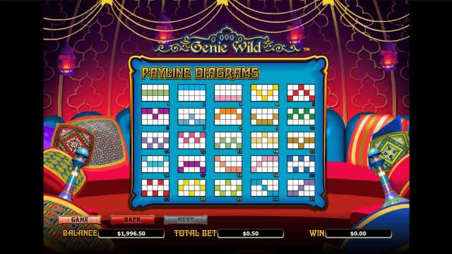 Genie Wild 5