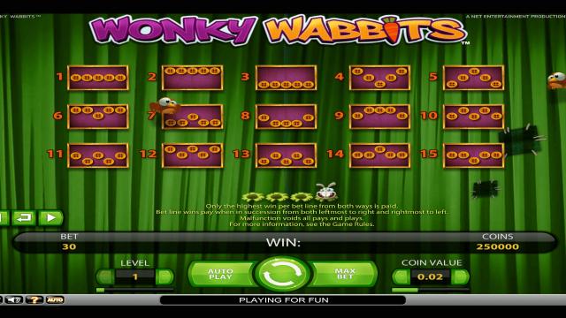 Wonky Wabbits 5