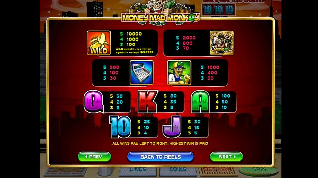 Money Mad Monkey 6