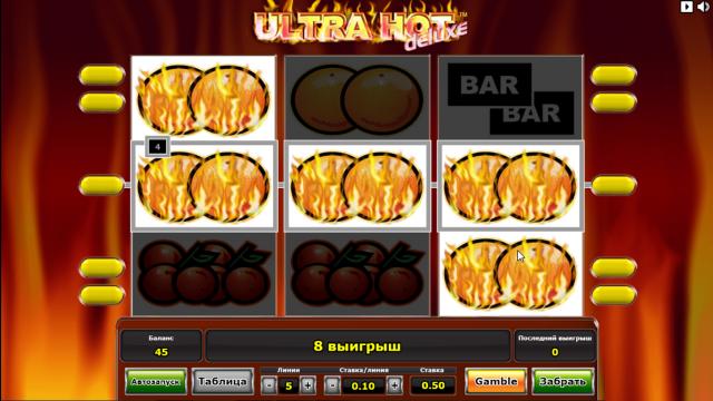 Ultra Hot Deluxe 8