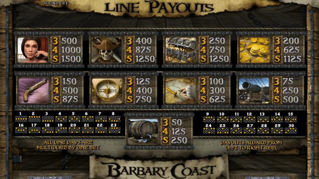 Barbary Coast 5