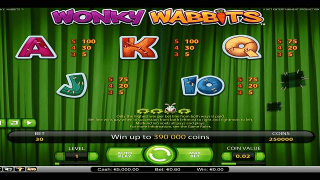 Wonky Wabbits 4