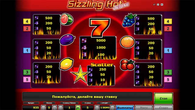 Sizzling Hot Deluxe 7