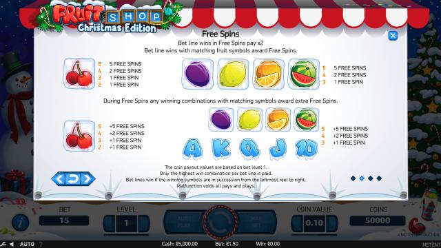Fruit Shop Christmas Edition 2