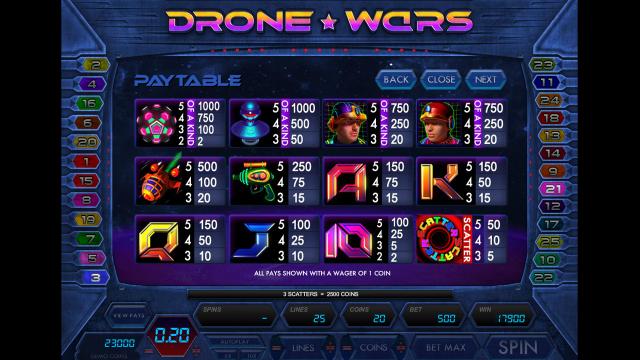 Drone Wars 5