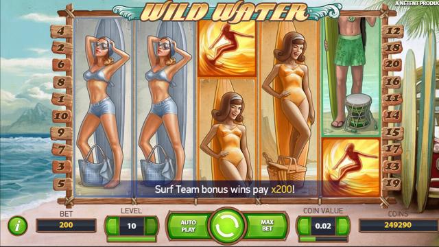Wild Water 1