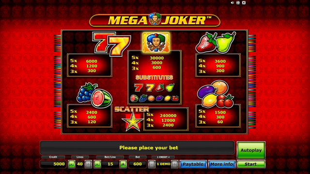 Mega Joker 1