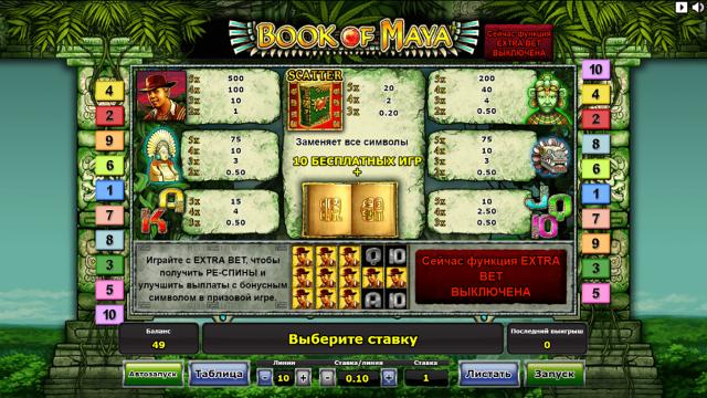 Book Of Maya 10
