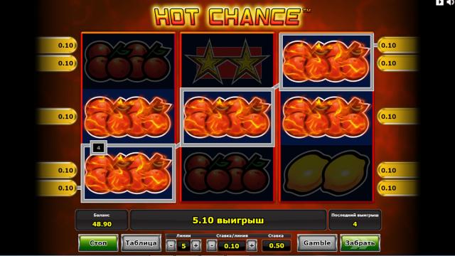 Hot Chance 6