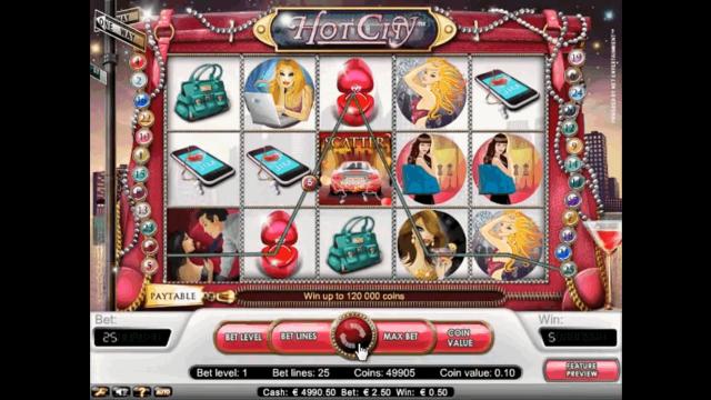 Hot City 7