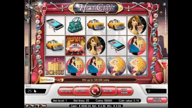 Hot City 1