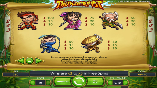 Thunderfist 2