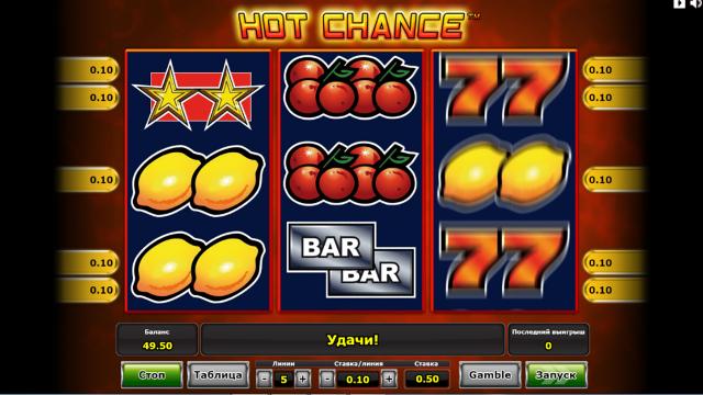 Hot Chance 3