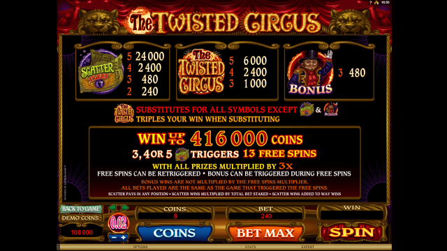 The Twisted Circus 3