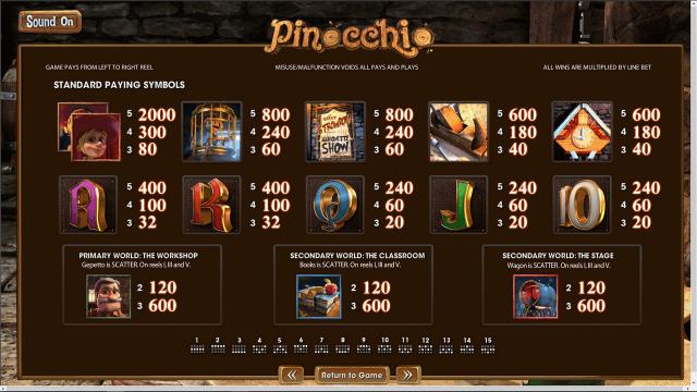Pinocchio 9