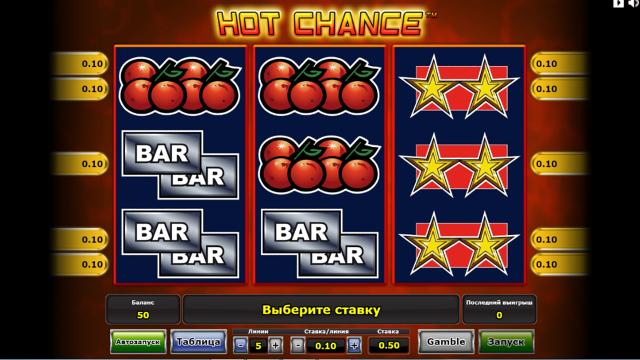 Hot Chance 1