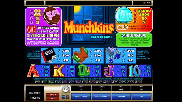Munchkins 8