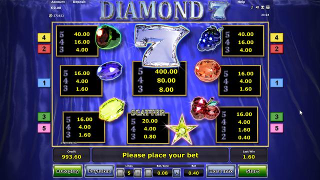 Diamond 7 5