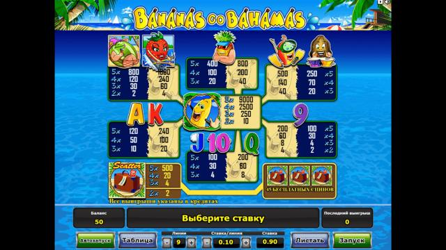 Bananas Go Bahamas 1