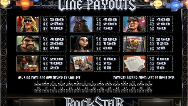 Rockstar 5