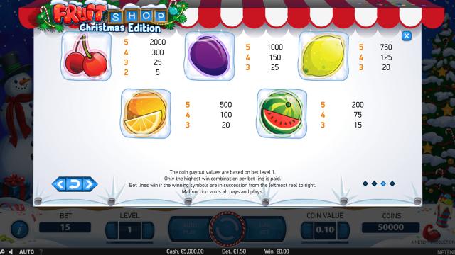 Fruit Shop Christmas Edition 3