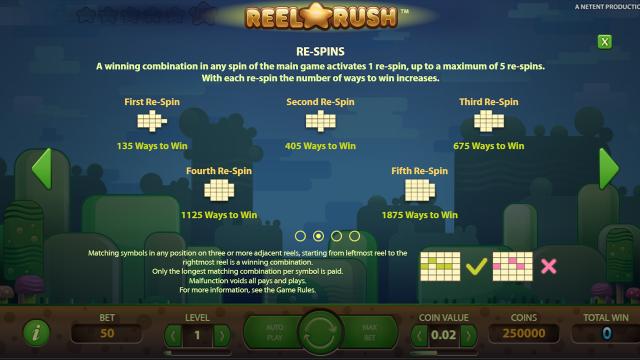 Reel Rush 1