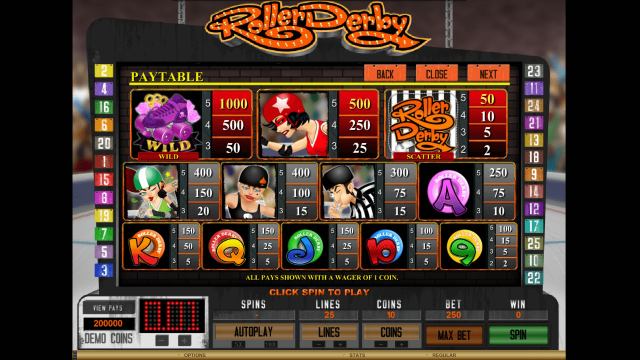 Roller Derby 3