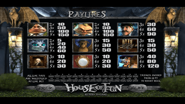 House Of Fun 4